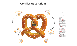 Copy of Conflict Resolutions