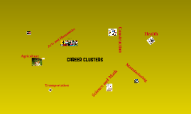 Kentucky's Career Clusters Part 2