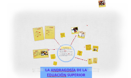 Copy of TAREA 3. LA ANDRAGOGÍA DE LA EDUACIÓN SUPERIOR