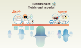 Measurement: Metric and Imperial