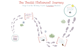 How to Generate a Thesis Statement~English11b