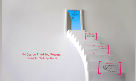 MY DESIGN THINKING PROCESS