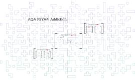 AQA PSYA4: Addiction