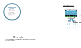 Copy of Prezi break timer (interactive)