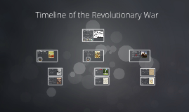 Copy of Timeline of the Revolutionary War