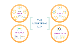 Marketing Mix Summary