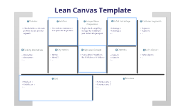 Copy of Lean Canvas template