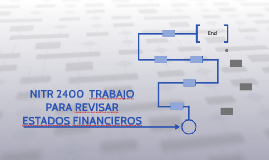 NITR 2400  TRABAJO PARA REVISAR ESTADOS FINANCIEROS