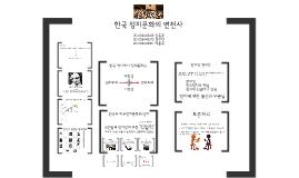한국 정치문화의 변천사