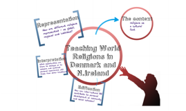 Teaching World Religions in Denmark