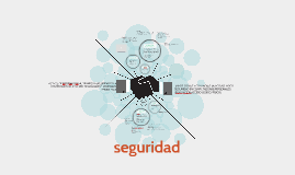 ACTIVOS DE INFORMACION AUDITANDO LA SEGURIDAD DE LA INFRAEST