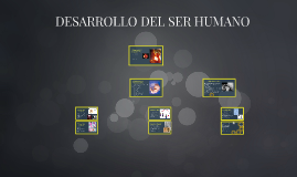 Copy of DESARROLLO DEL SER HUMANO
