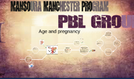 Age and pregnancy