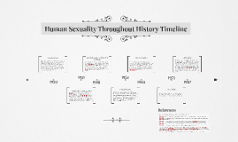 Human sexuality timeline of events