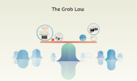 The Grab Law