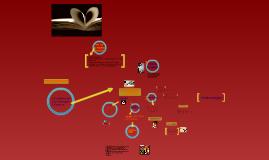 Copy of Panduan Menulis Karangan Naratif