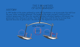 Copy of 12th Grade History of The 3 Government Branches.