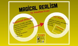 Magical Realism Jon Franz