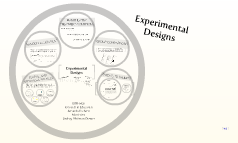 Copy of Copy of Experimental Designs for Research in Education