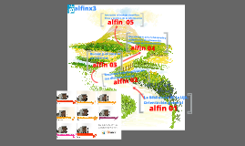 alfin.itinerario 1. alumnos