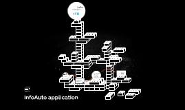 infoAuto application