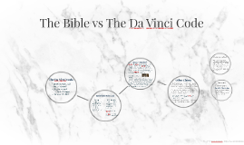 The Bible vs The Da Vinci Code
