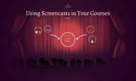 Using Screencasts in Your Courses