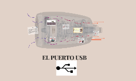 EL PUERTO USB