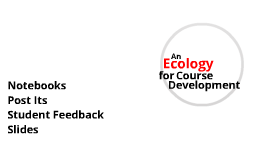 Ecology of Course Development