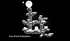 Four Point Refutation