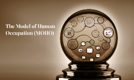 Copy of The Model of Human Occupation (MOHO)