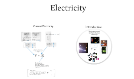 Copy of Electricity - Introduction and Current Electricity