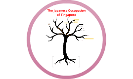 The Japanese Occupation in Singapore