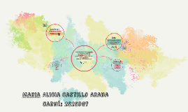 Maria Alicia Castillo Arana