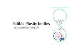 Edible Plastic bottles