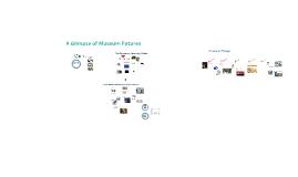 American Museum Membership Conference 2014