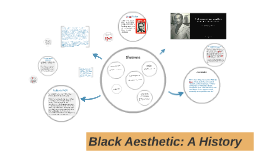Copy of Black Aesthetic to New Black Aesthetic