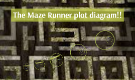 The maze runner plot diagram by kaya anderson on prezi ccuart Image collections