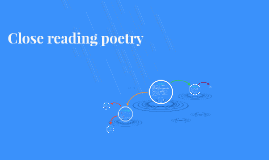 Close reading poetry