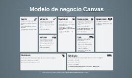 Copia de Modelo de negocio Canvas