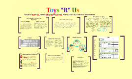 toys r us swot analysis Strengths • largest supermarket chain in uk • strong brand name and financial power • founded in 1919, more than 90 years of history • tesco grew with pace organically and through acquisitions.