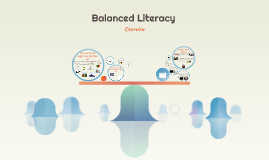 Balanced Literacy AIS August 20th