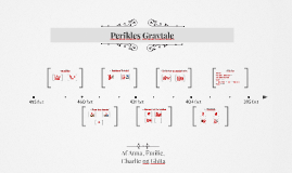 Perikles Gravtale