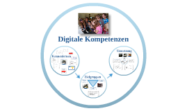 Copy of Digitale Kompetenzen in der Sekundarstufe I