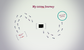 My 201mc Journey