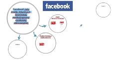 Facebook jako źródło informacji - branżowej, marketingowej,