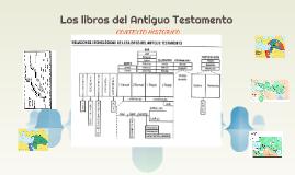 Los libros del Antiguo Testamento