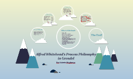 Alfred Whitehead's Process Philosophy in Grendel