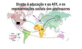 Copy of Copy of Representação social
