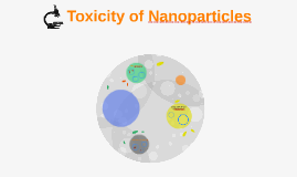 Toxicity of Nanoparticles